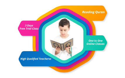 Quran for Kids Course
